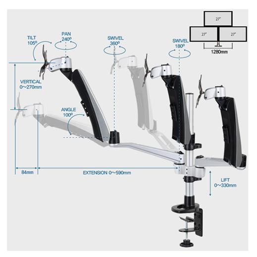 Infinite Triple Monitor Arm MR152 Dimensions