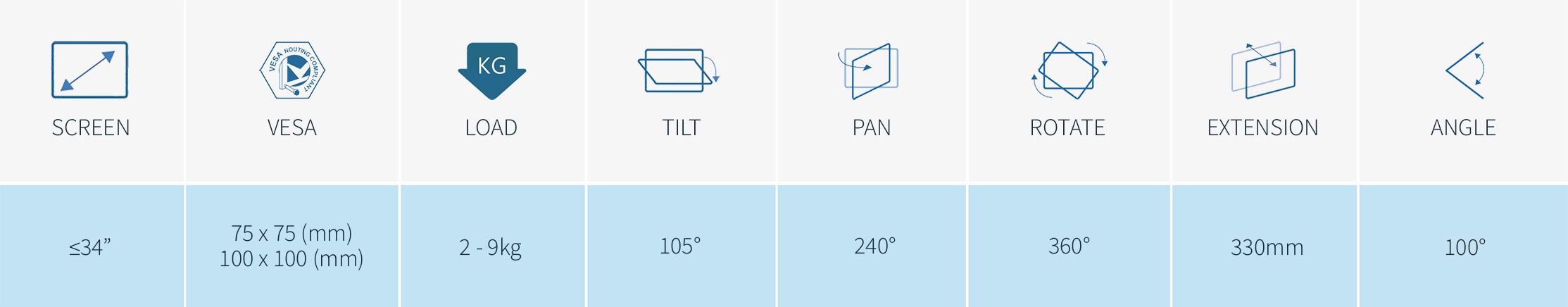 Infinite Monitor Arm MR140 Icon Specs